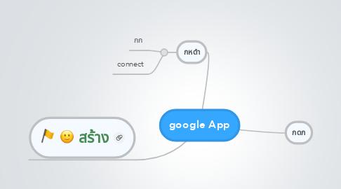 Mind Map: google App