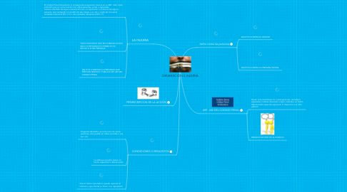 Mind Map: DIFAMACIÓN E INJURIA