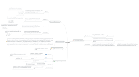 Mind Map: CONJUNTO
