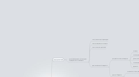 Mind Map: увеличение конверсии сайта http://partner.dreamworkpro.ru/