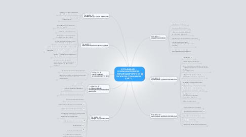 Mind Map: СОГЛАШЕНИЕ  О МЕЖДУНАРОДНОМ  ЖЕЛЕЗНОДОРОЖНОМ  ГРУЗОВОМ СООБЩЕНИИ (СМГС)