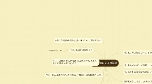 Mind Map: お目覚めの12の質問