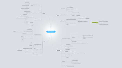 Mind Map: Web 2.0 og læring