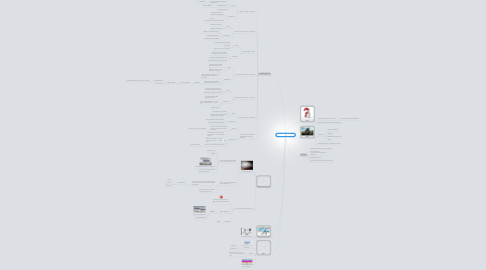Mind Map: TroubleShooting OPC