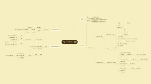Mind Map: 1日10ポイント運動