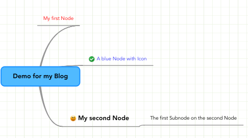 Mind Map: Demo for my Blog