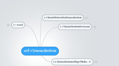 Mind Map: บทที่ 9 โปรแกรมเรียกตัวเอง