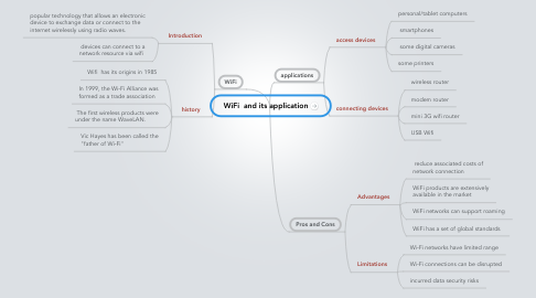 Mind Map: WiFi  and its application