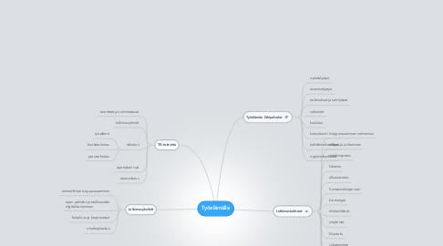 Mind Map: Työelämälle
