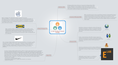 Mind Map: 6. CSR and Resource BasedStrategy