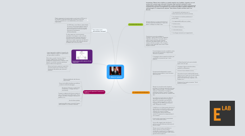 Mind Map: 9. Obama's speech