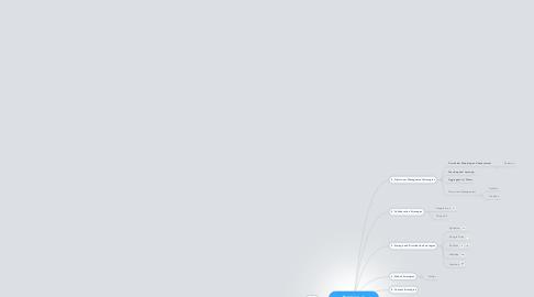Mind Map: Becoming an iEducator- Alyssa Schafer