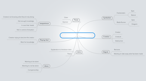 Mind Map: Frankenstein and Blade Runner
