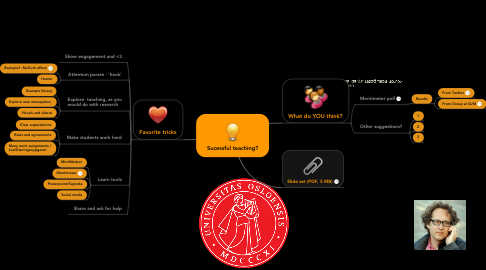 Mind Map: Sucessful teaching?