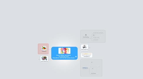 Mind Map: Zorg & Welzijn Jaarcongres 10 september 2013 'Hét platform voor het hele sociale domein'
