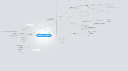 Mind Map: HBase源码分析(从Flush到HFile)