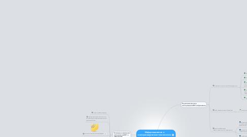 Mind Map: Информационные и коммуникационные технологии в филологии