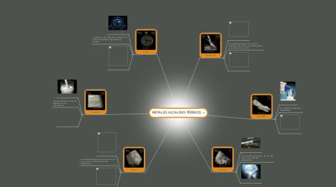 Mind Map: METALES ALCALINO-TÉRREOS