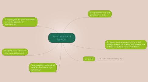 Mind Map: Jeres definition af ligninger