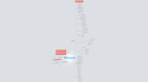 "Mind Map: Интернет-магазин""Тренажёры"""