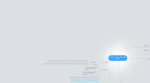 Mind Map: Travail de session SIO-2102 Sujets