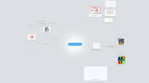 Mind Map: Software Libre y Nomas APA