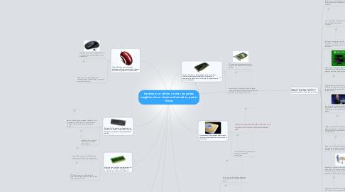 Mind Map: hardware: se refiere a todas las partes tangibles de un sistema informático, partes fisicas