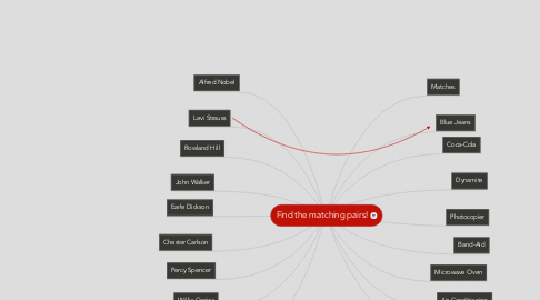 Mind Map: Find the matching pairs!