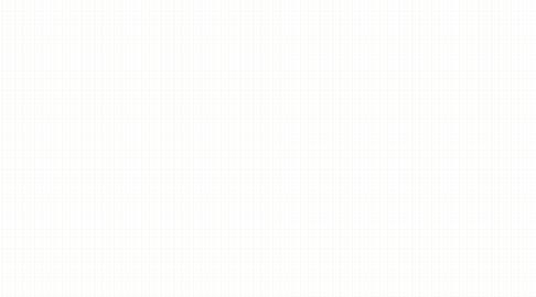 Mind Map: Анализ конверсии продаж