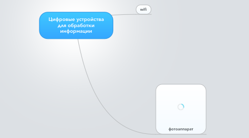 Mind Map: Цифровые устройства для обработки информации