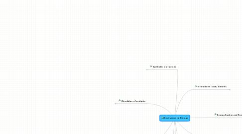 Mind Map: Environmental Biology