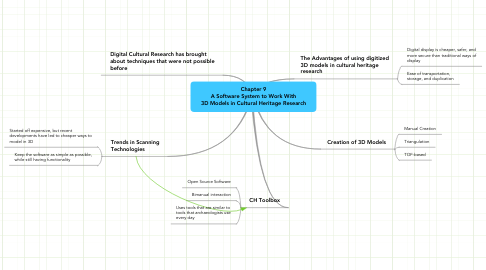 Mind Map: Chapter 9 A Software System to Work With 3D Models in Cultural Heritage Research
