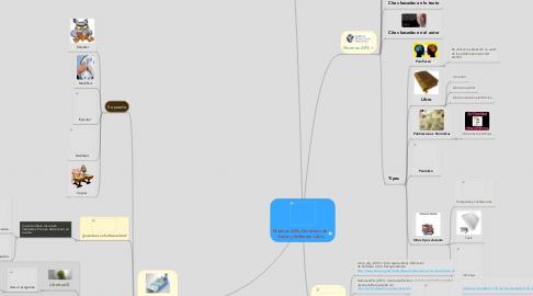 Mind Map: Normas APA, Derechos de Autor y Software Libre
