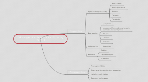 Mind Map: Adrenergics III: Asthma Lectures 45 January  29,2013