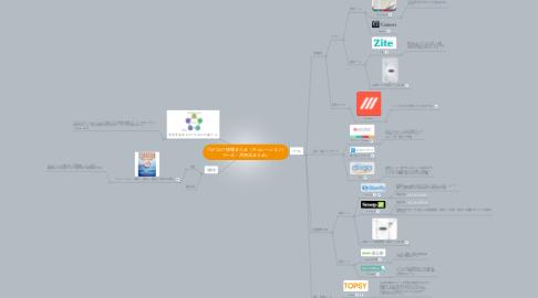 Mind Map: 『NPOxIT 情報まとめ(キュレーション) ツール・活用法まとめ』