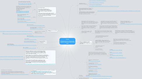 Mind Map: Löpning  Ett material om hur ett löpsteg kanutvecklas, skador, val av skor och liteannat.