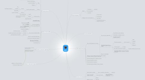 Mind Map: Ep@tice