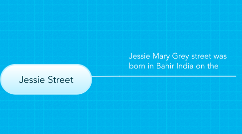 Mind Map: Jessie Street