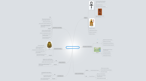 Mind Map: Hang he & The Nile River
