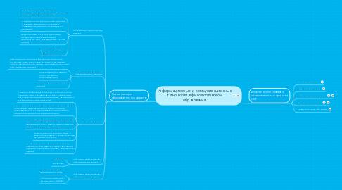 Mind Map: Информационные  и коммуникационные технологии в филологическом образовании