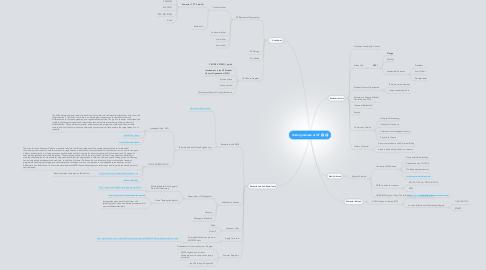 Mind Map: Undergraduate at UF