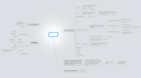 Mind Map: GMETA home base