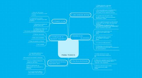 Mind Map: PARA TODOS