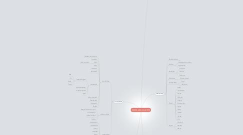 Mind Map: HAMKin julkiset sivut 2014