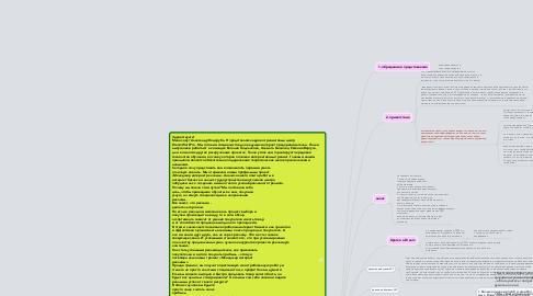 Mind Map: СЦЕНАРИЙ