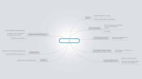 Mind Map: Resolution and Depth