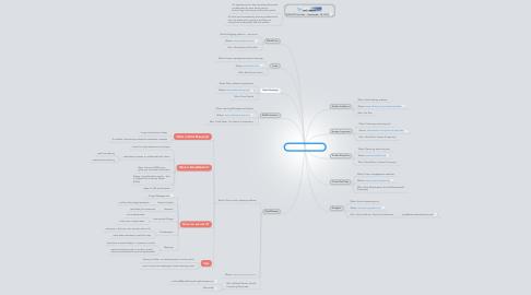 Mind Map: DCASTD TechFair 2013