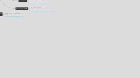 Mind Map: Marco jurídico para la educación básica y media en Colombia