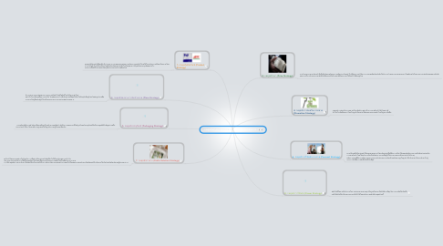 Mind Map: กลยุทธ์ทางการตลาด 8P สำหรับผู้ประกอบการ