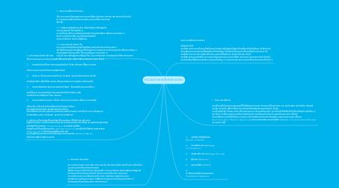 Mind Map: กระบวนการการสื่อสารการตลาด
